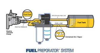 all diesel engines need a 'state of the art' fuel filtration delivery  system!